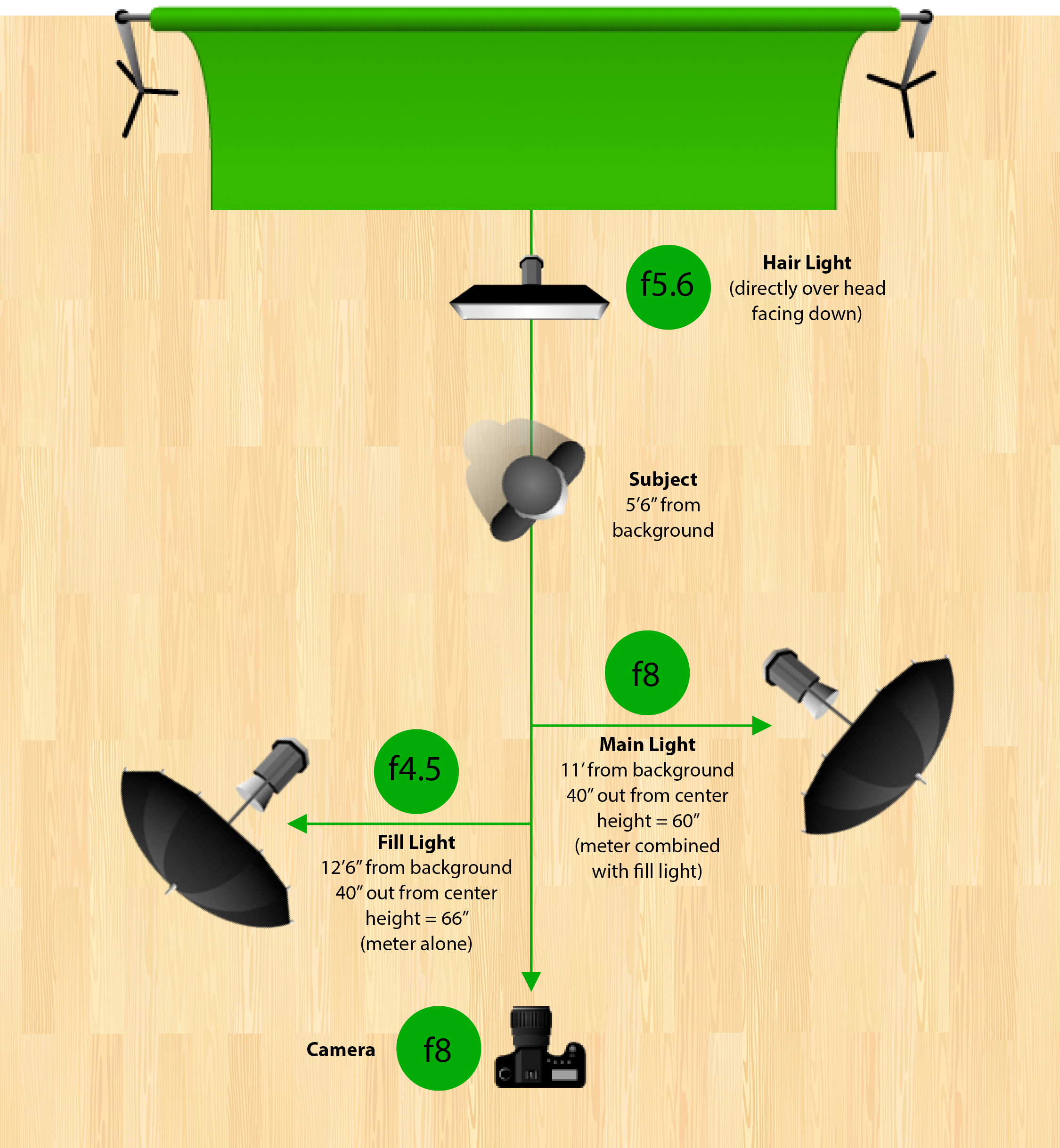 Admirable Green Screen Professional Photo Lab Hh Color Lab Wiring Digital Resources Xeirawoestevosnl